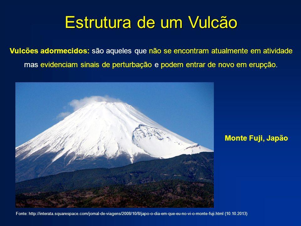 Estrutura de um Vulcão
