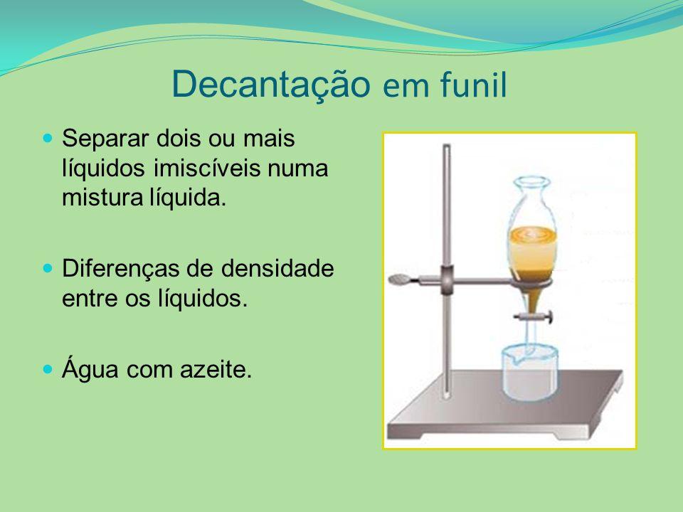 Decantação em funil Separar dois ou mais líquidos imiscíveis numa mistura líquida. Diferenças de densidade entre os líquidos.
