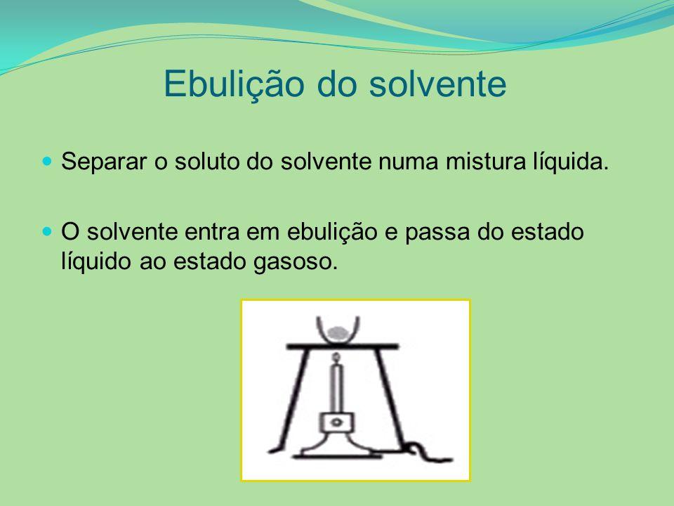 Ebulição do solvente Separar o soluto do solvente numa mistura líquida.