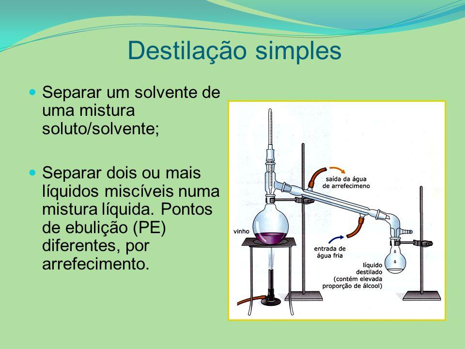 Destilação simples Separar um solvente de uma mistura soluto/solvente;
