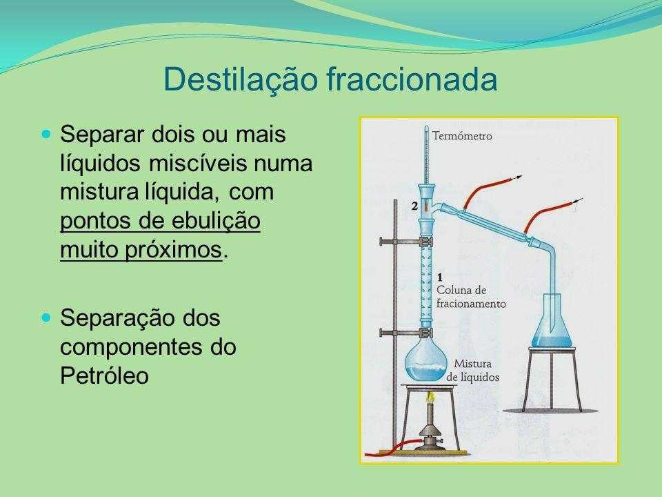 Destilação fraccionada