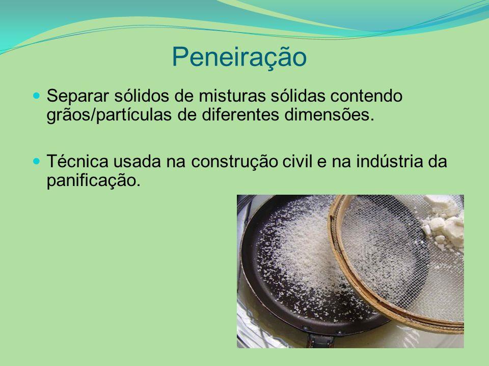 Peneiração Separar sólidos de misturas sólidas contendo grãos/partículas de diferentes dimensões.
