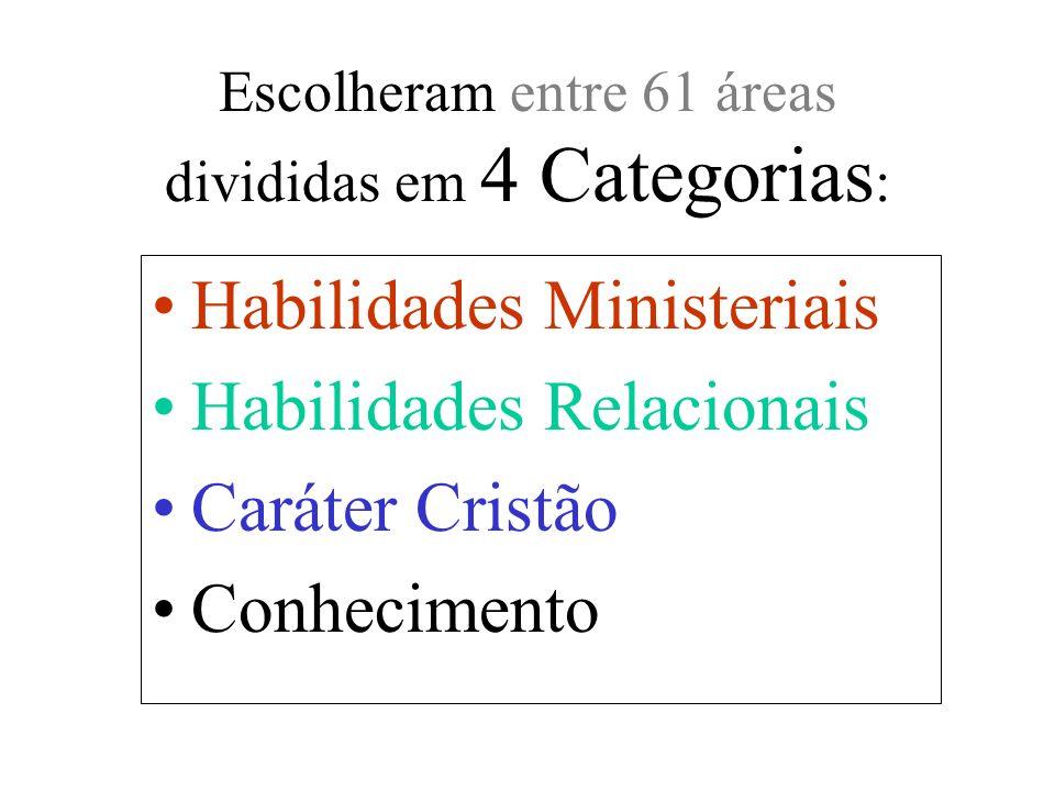 Escolheram entre 61 áreas divididas em 4 Categorias: