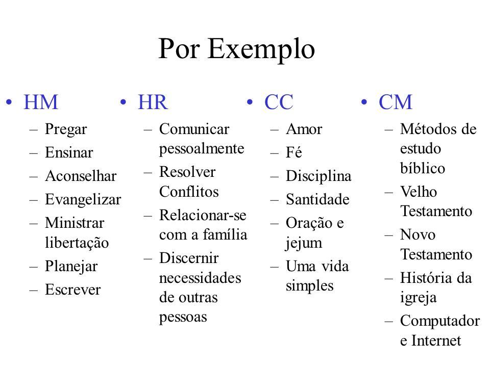 Por Exemplo HM HR CC CM Pregar Ensinar Aconselhar Evangelizar