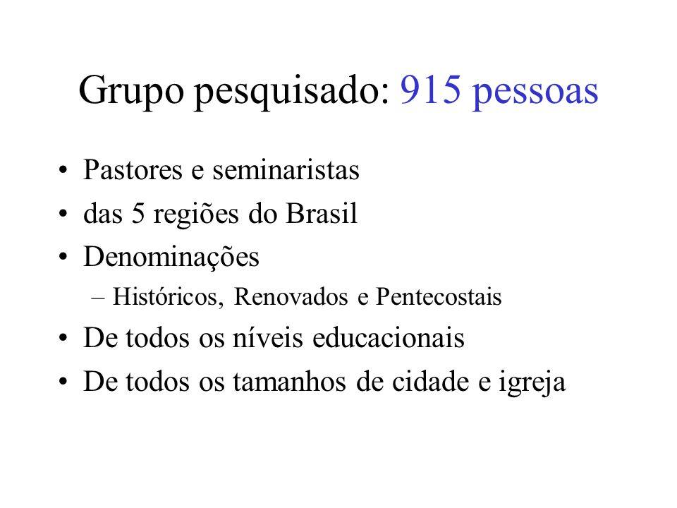 Grupo pesquisado: 915 pessoas