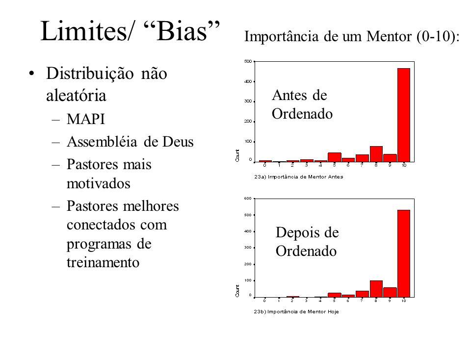 Limites/ Bias Distribuição não aleatória