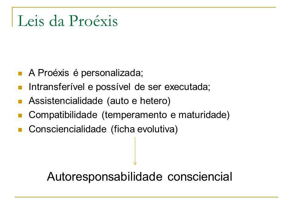 Leis da Proéxis Autoresponsabilidade consciencial