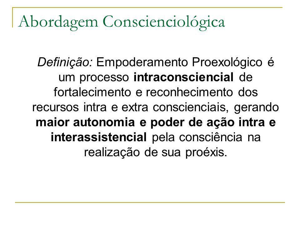 Abordagem Conscienciológica