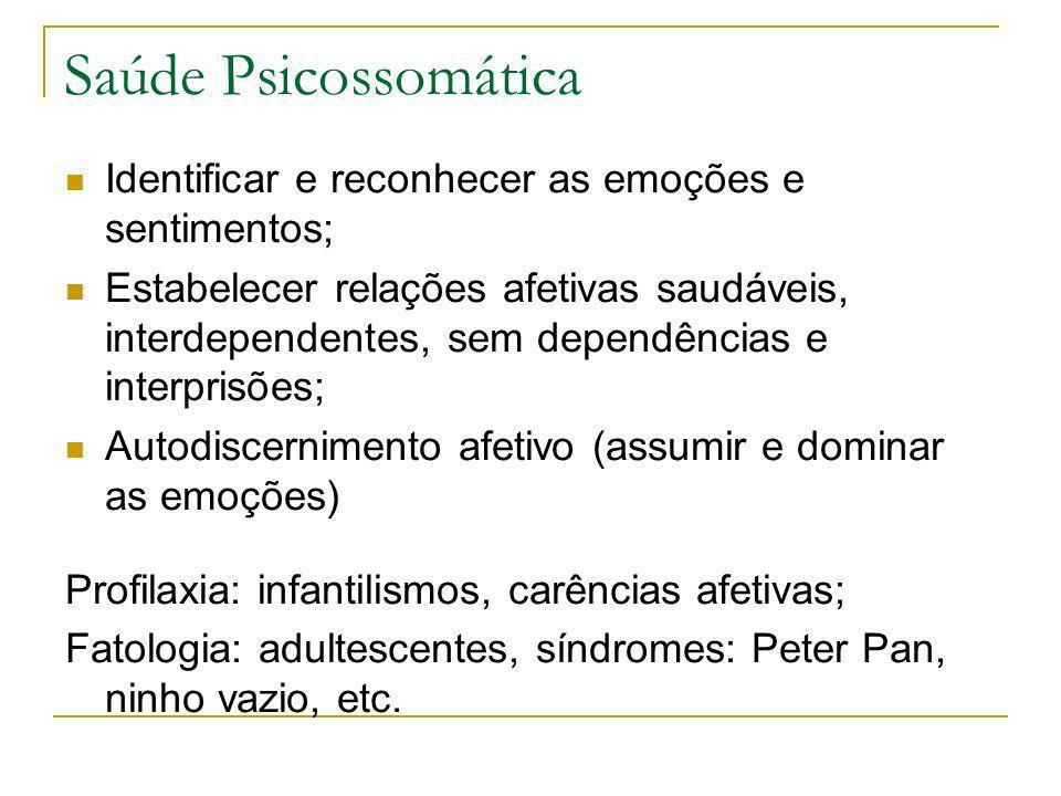 Saúde Psicossomática Identificar e reconhecer as emoções e sentimentos;