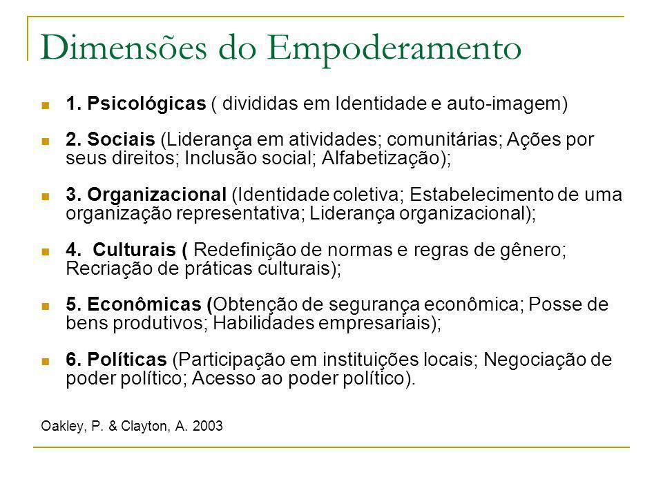 Dimensões do Empoderamento