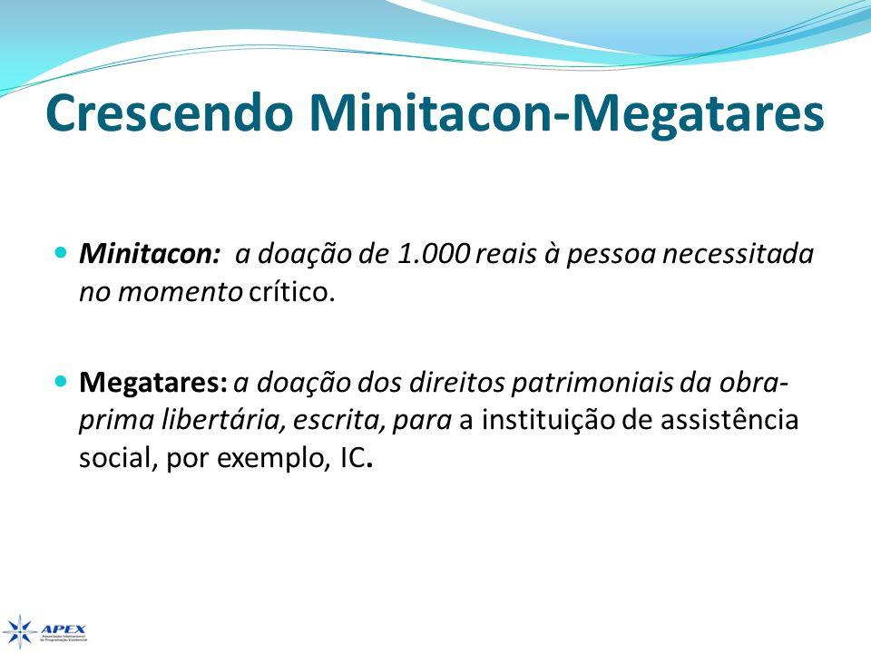 Crescendo Minitacon-Megatares