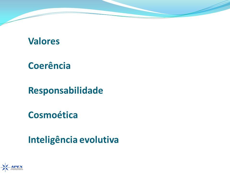 Valores Coerência Responsabilidade Cosmoética Inteligência evolutiva