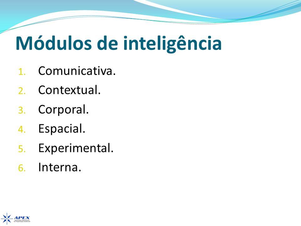 Módulos de inteligência