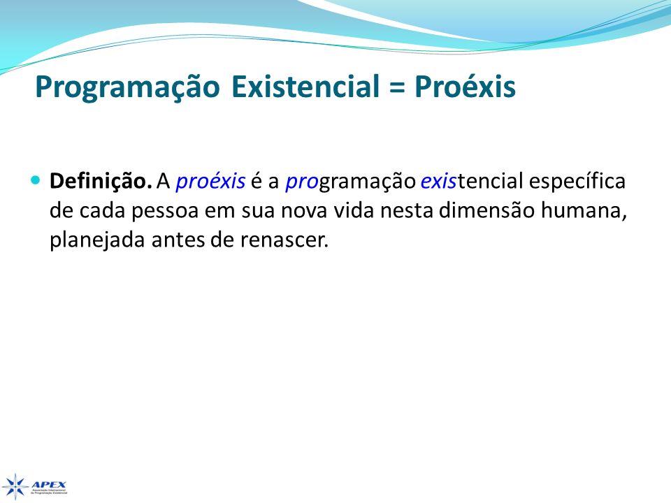 Programação Existencial = Proéxis