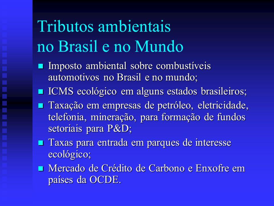 Tributos ambientais no Brasil e no Mundo