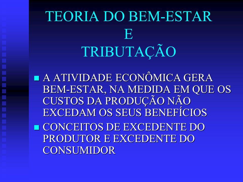 TEORIA DO BEM-ESTAR E TRIBUTAÇÃO