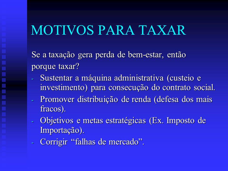 MOTIVOS PARA TAXAR Se a taxação gera perda de bem-estar, então