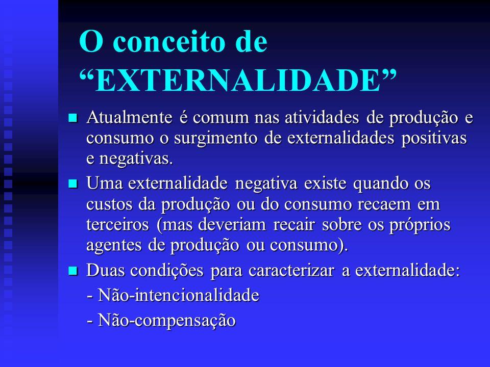 O conceito de EXTERNALIDADE