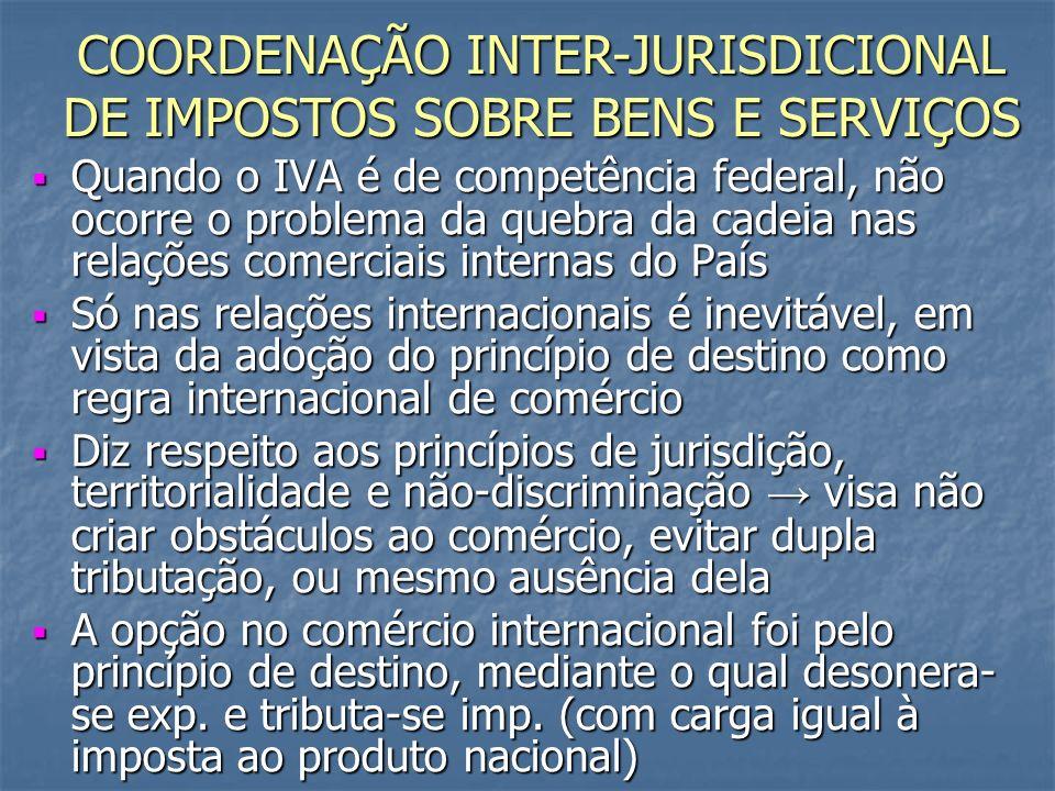 COORDENAÇÃO INTER-JURISDICIONAL DE IMPOSTOS SOBRE BENS E SERVIÇOS
