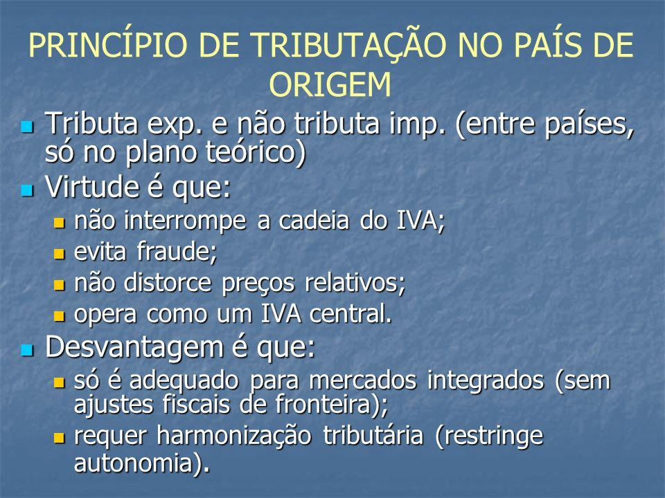 PRINCÍPIO DE TRIBUTAÇÃO NO PAÍS DE ORIGEM
