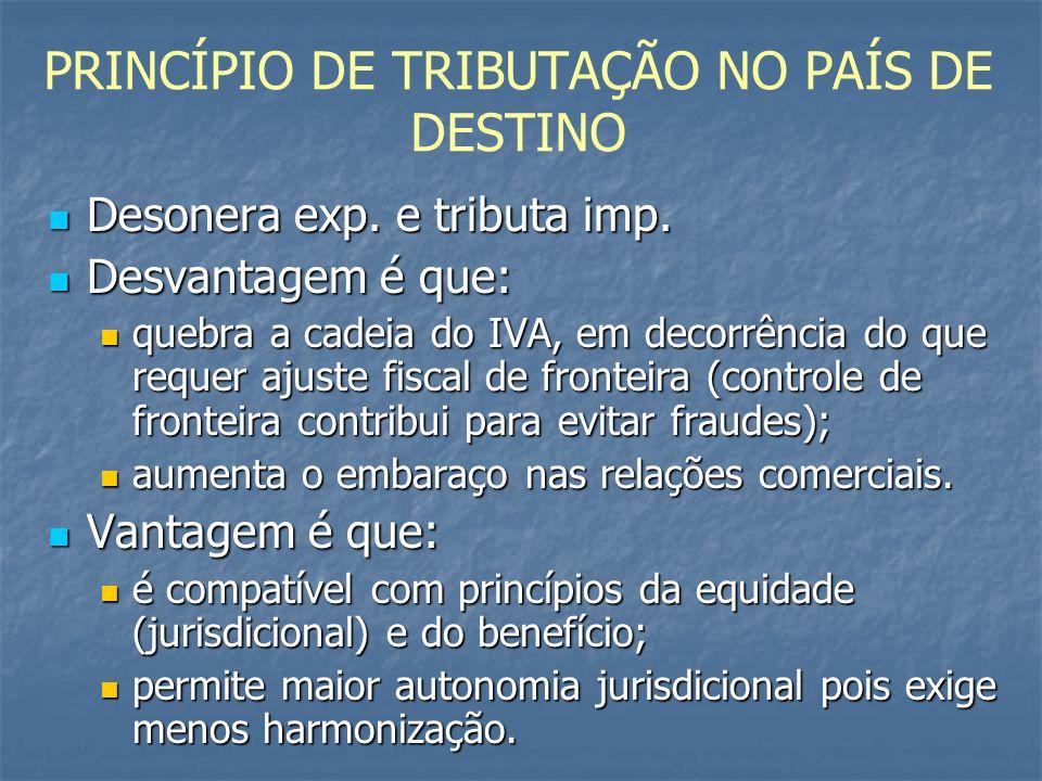 PRINCÍPIO DE TRIBUTAÇÃO NO PAÍS DE DESTINO