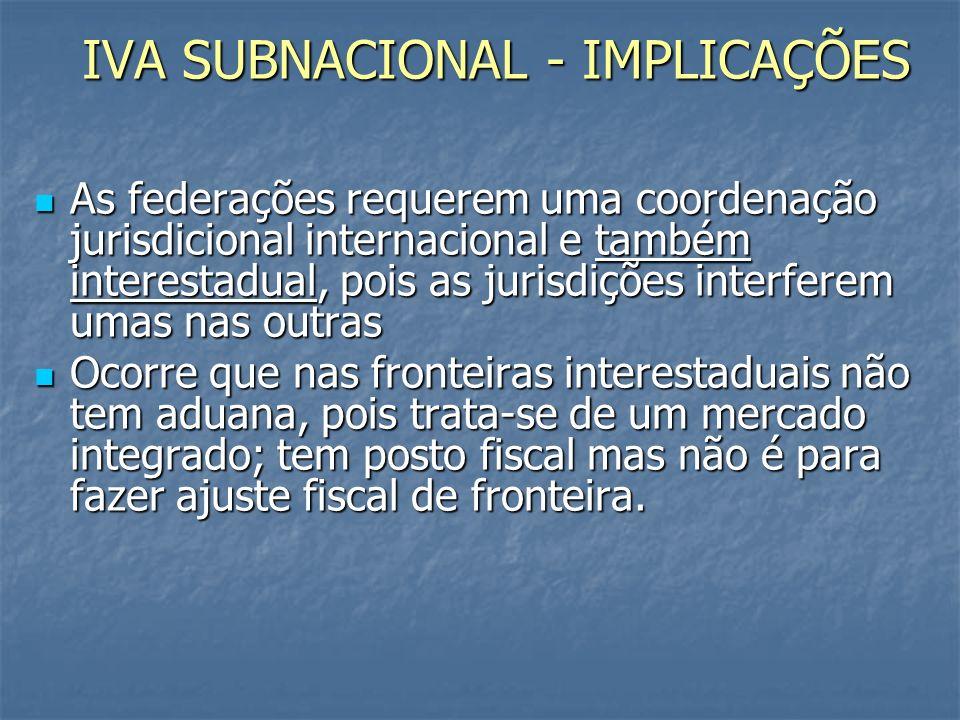 IVA SUBNACIONAL - IMPLICAÇÕES