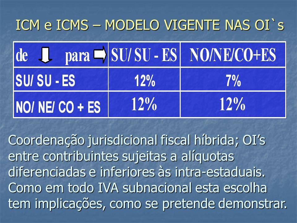 ICM e ICMS – MODELO VIGENTE NAS OI`s