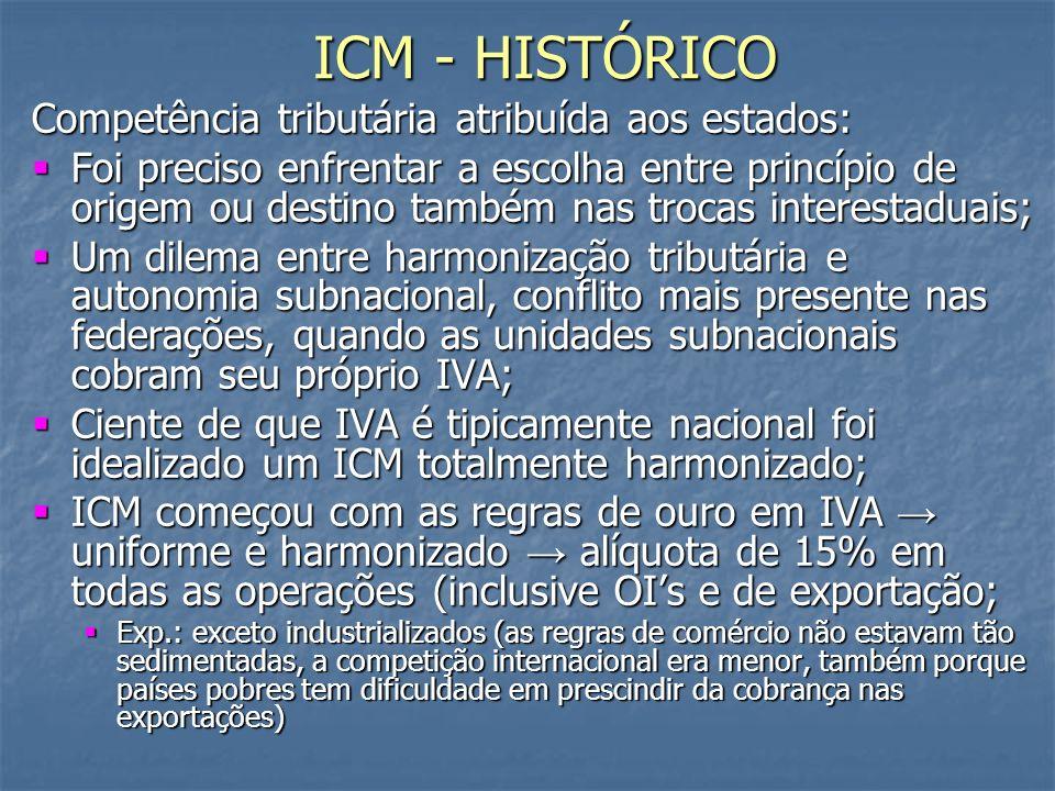 ICM - HISTÓRICO Competência tributária atribuída aos estados: