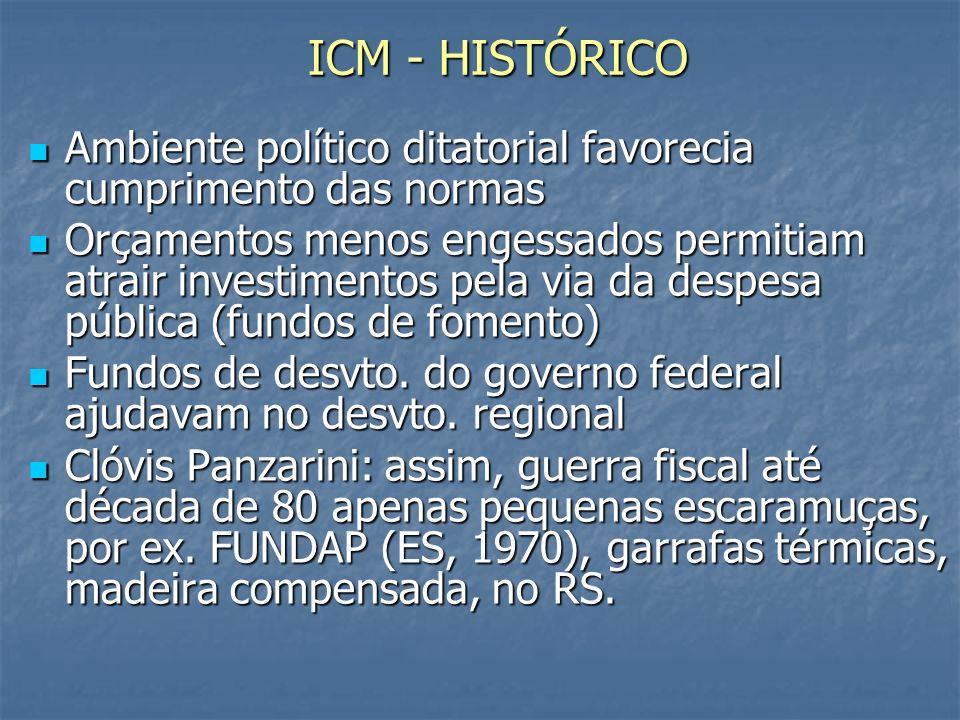 ICM - HISTÓRICO Ambiente político ditatorial favorecia cumprimento das normas.