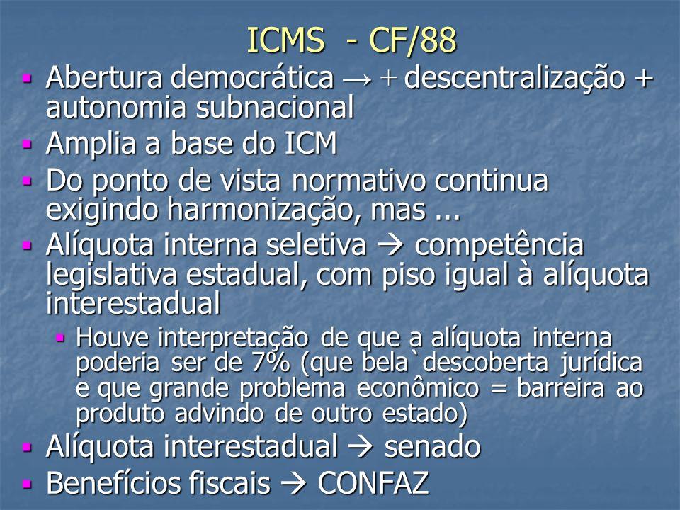 ICMS - CF/88 Abertura democrática → + descentralização + autonomia subnacional. Amplia a base do ICM.
