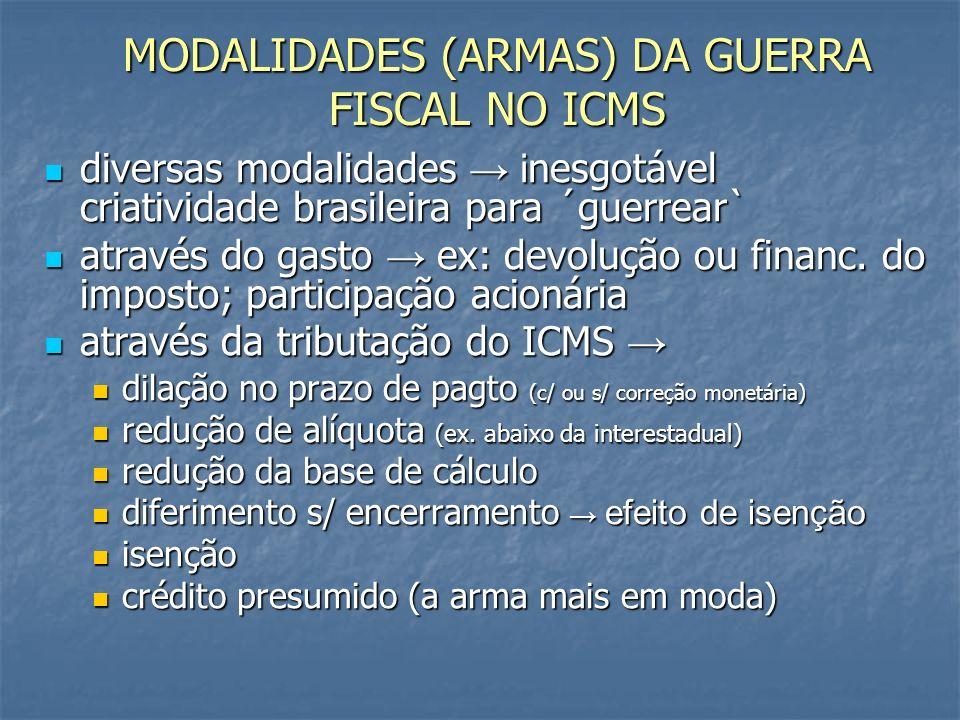MODALIDADES (ARMAS) DA GUERRA FISCAL NO ICMS