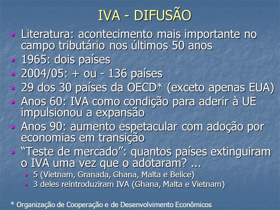 IVA - DIFUSÃO Literatura: acontecimento mais importante no campo tributário nos últimos 50 anos. 1965: dois países.