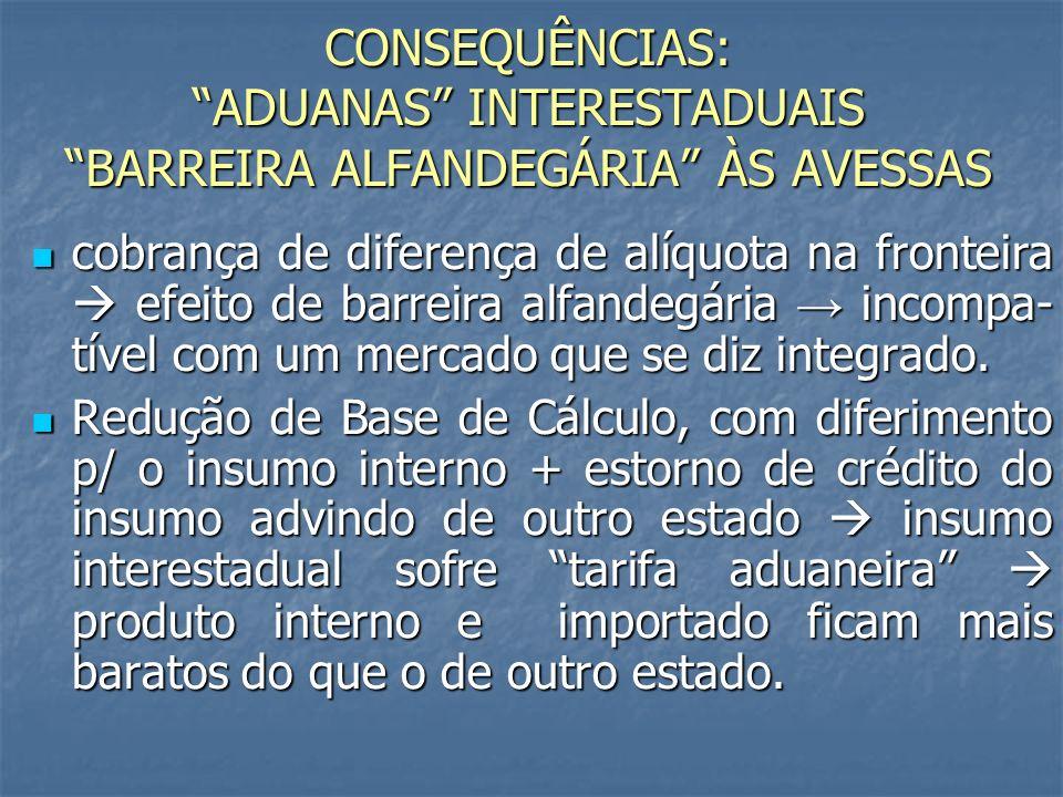 CONSEQUÊNCIAS: ADUANAS INTERESTADUAIS BARREIRA ALFANDEGÁRIA ÀS AVESSAS