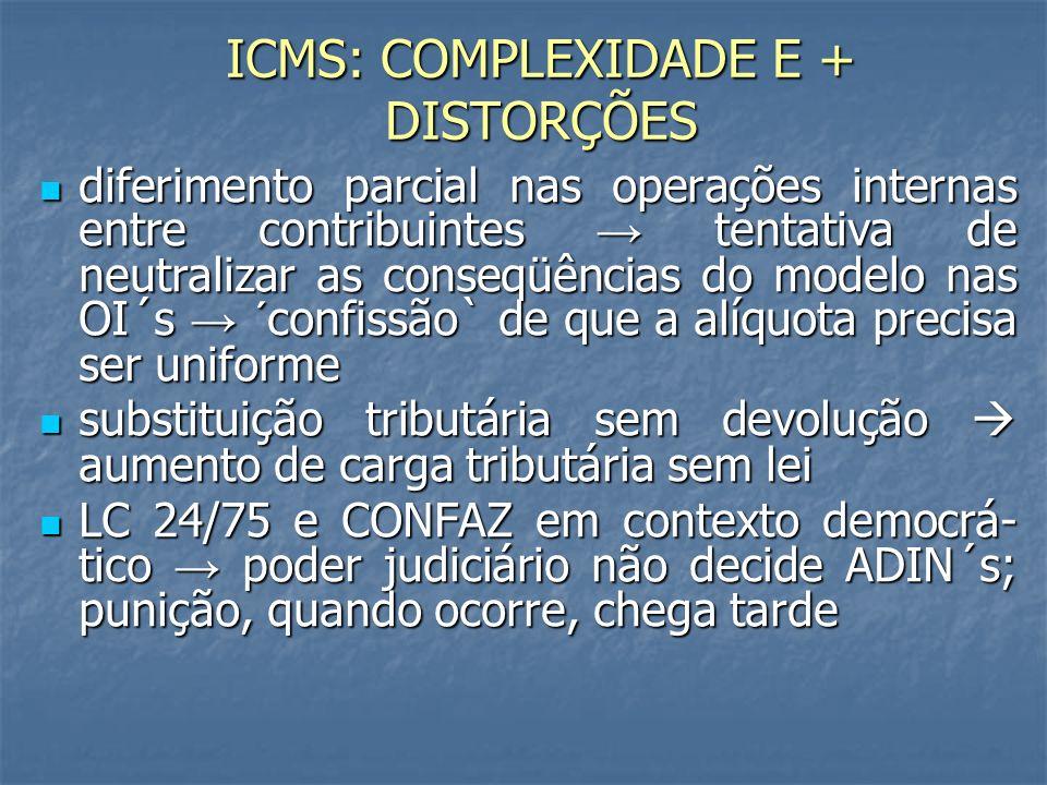 ICMS: COMPLEXIDADE E + DISTORÇÕES