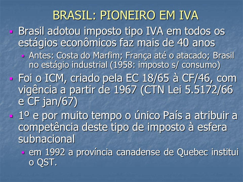 BRASIL: PIONEIRO EM IVA