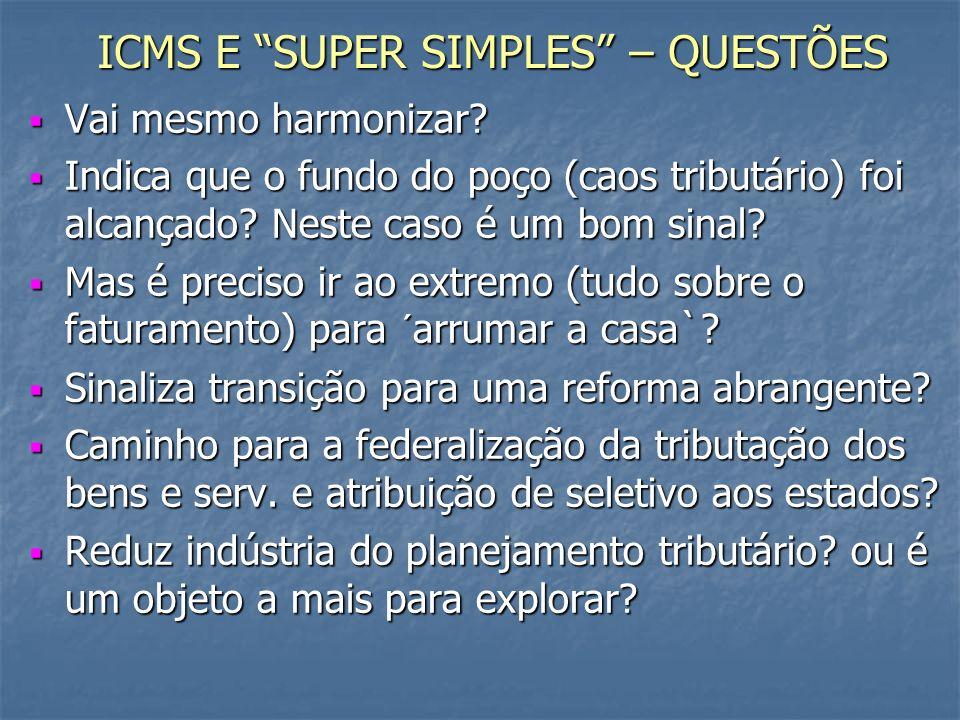 ICMS E SUPER SIMPLES – QUESTÕES