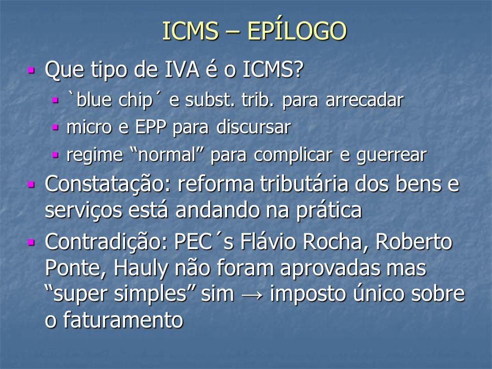 ICMS – EPÍLOGO Que tipo de IVA é o ICMS
