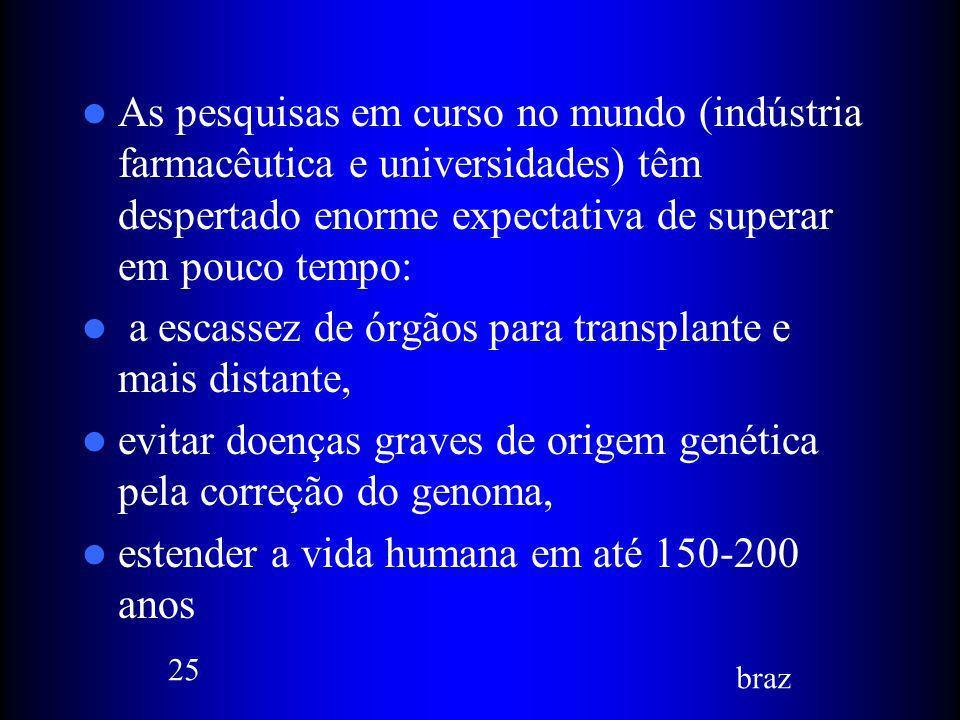 a escassez de órgãos para transplante e mais distante,