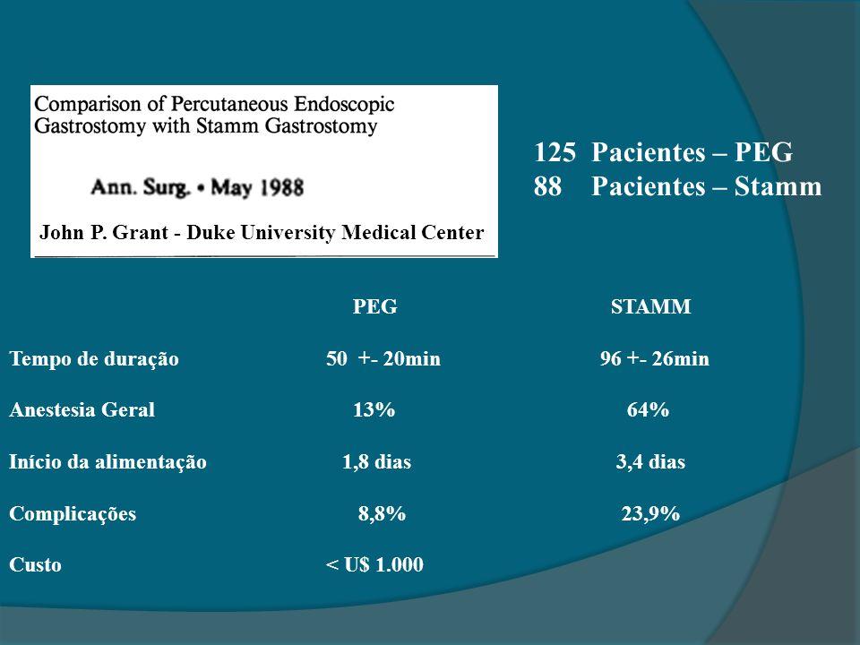 Pacientes – PEG Pacientes – Stamm