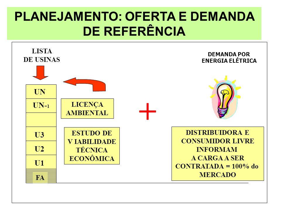 PLANEJAMENTO: OFERTA E DEMANDA DE REFERÊNCIA