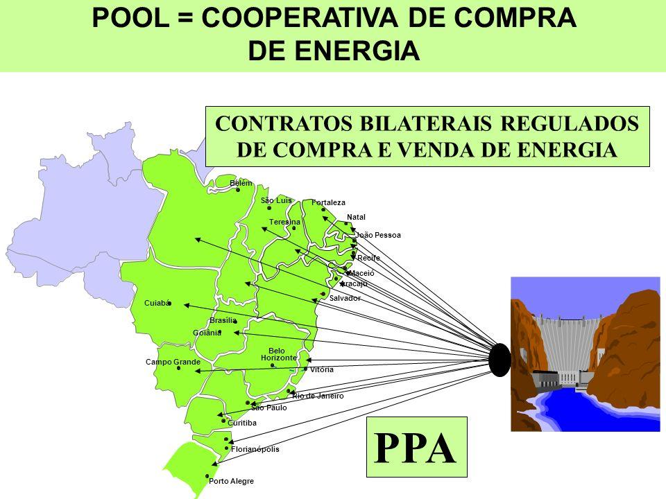 PPA POOL = COOPERATIVA DE COMPRA DE ENERGIA