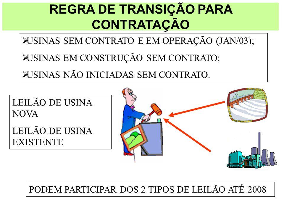 REGRA DE TRANSIÇÃO PARA CONTRATAÇÃO
