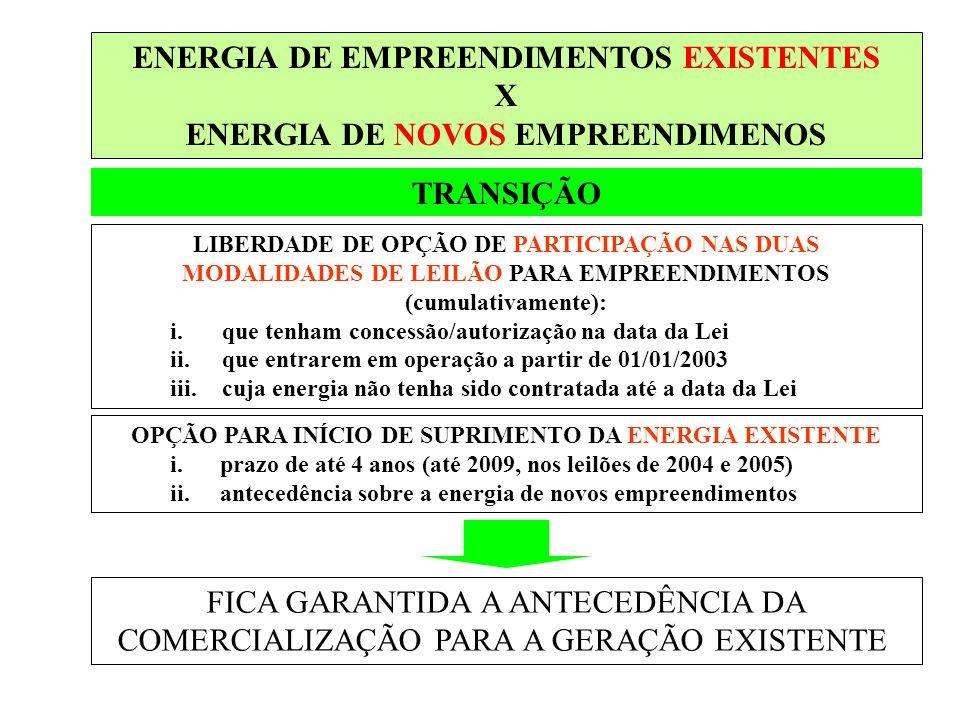 ENERGIA DE EMPREENDIMENTOS EXISTENTES X