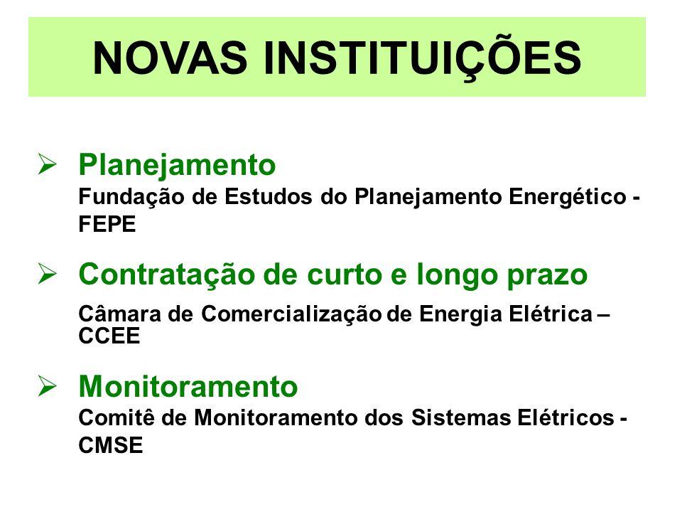 NOVAS INSTITUIÇÕES Planejamento Fundação de Estudos do Planejamento Energético - FEPE. Contratação de curto e longo prazo.
