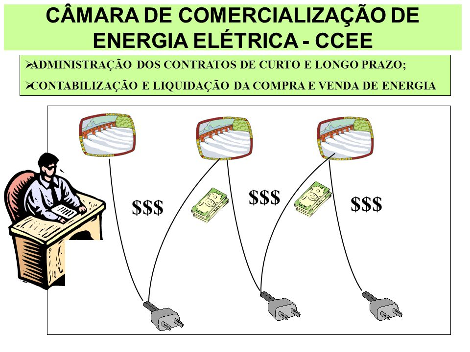CÂMARA DE COMERCIALIZAÇÃO DE ENERGIA ELÉTRICA - CCEE