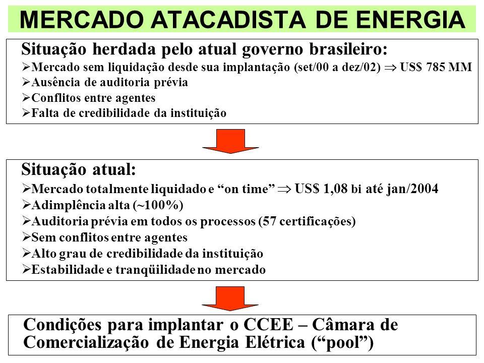 MERCADO ATACADISTA DE ENERGIA