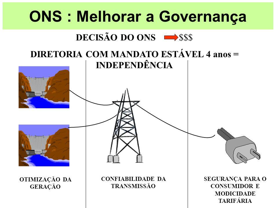 ONS : Melhorar a Governança