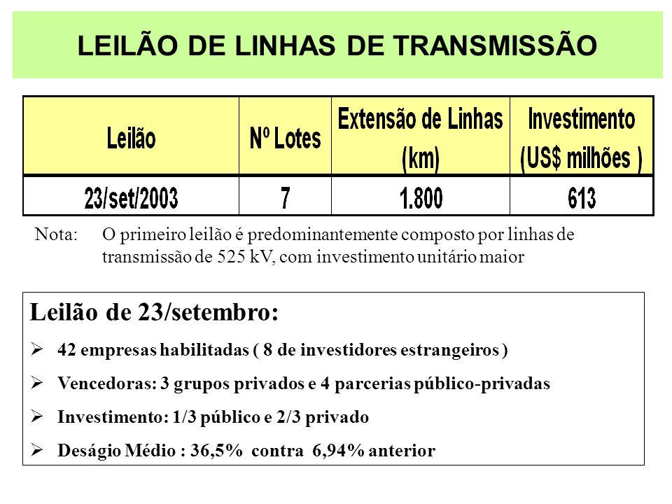 LEILÃO DE LINHAS DE TRANSMISSÃO