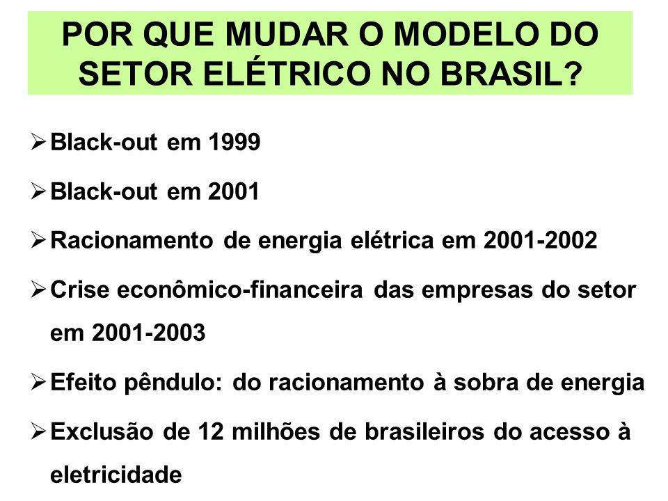 POR QUE MUDAR O MODELO DO SETOR ELÉTRICO NO BRASIL