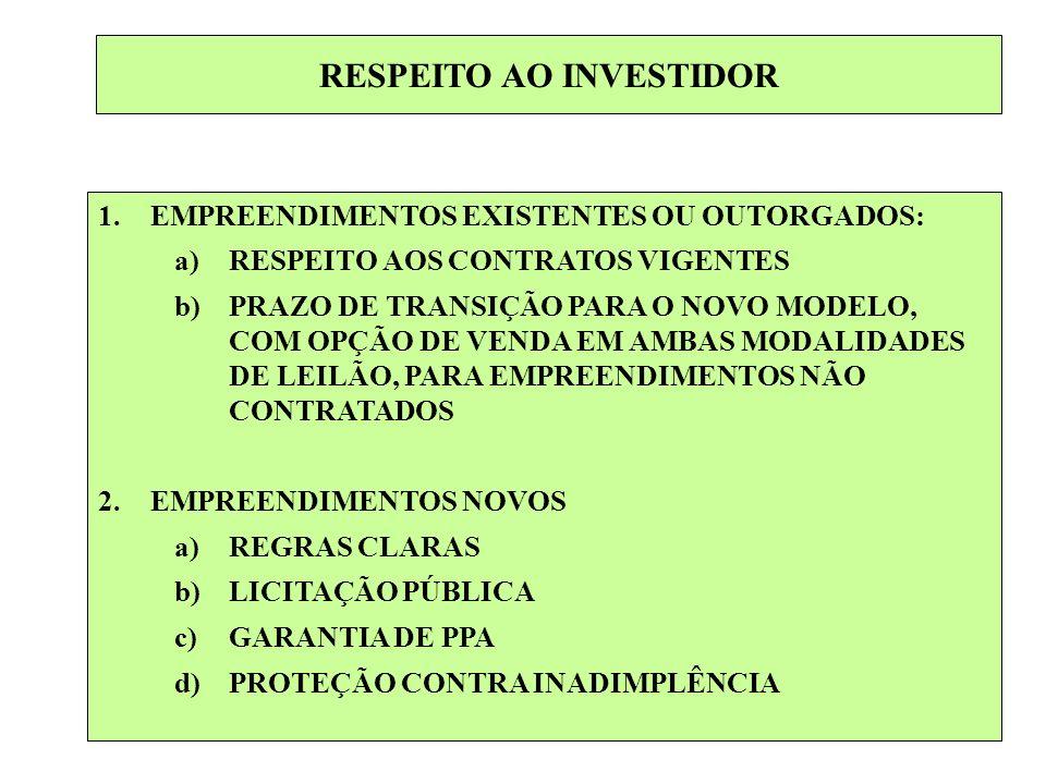RESPEITO AO INVESTIDOR